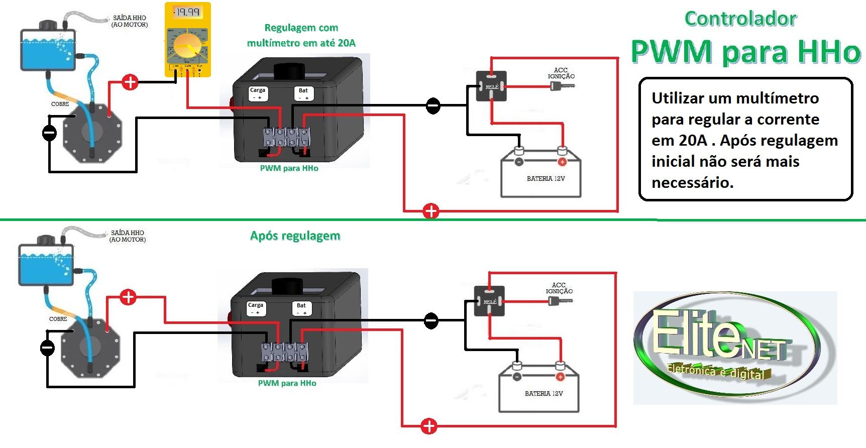512ec08a6b1 Circuito PWM para Kits HHo (Célula de Hidrogênio) - EliteNet Eletronica
